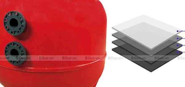 Vỏ bình lọc bể bơi Kripsol Model BM được gia cố nhiều lớp thủy tinh