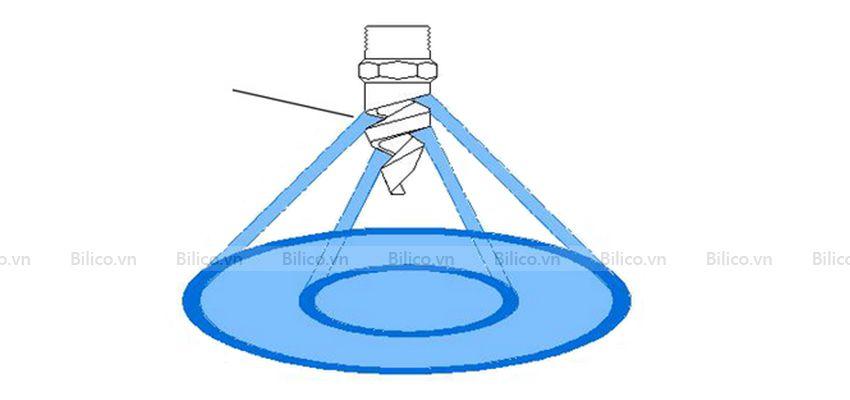 Hình ảnh mô phỏng cột nước do đầu phun xoắn ốc YSK phát ra