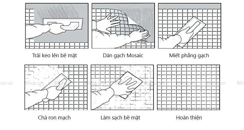 Các bước thi công gạch Mosaic