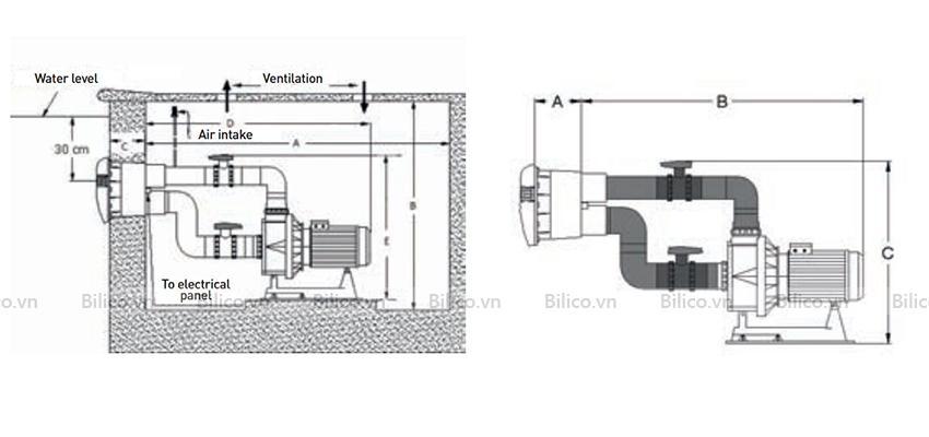 Đặc điểm cấu tạo máy bơm bể bơi Kripsol KA350T1