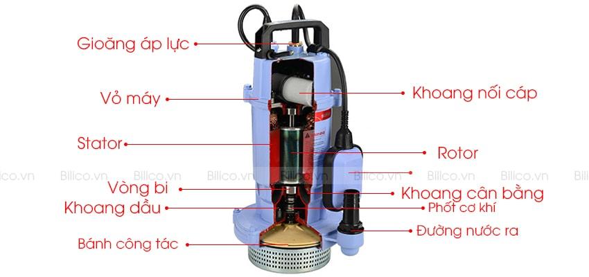 Cấu tạo máy bơm chìm QDX 40 – 6 – 1.1