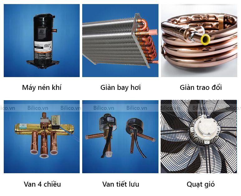 Cấu tạo máy bơm nhiệt bể bơi Midas public 55