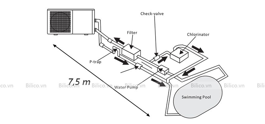 Sơ đồ lắp đặt máy bơm nhiệt bể bơi Midas Black