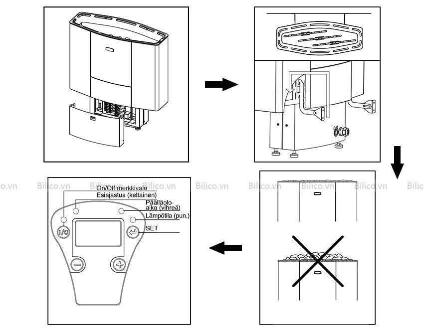 Hướng dẫn lắp đặt máy xông hơi khô Narvi Slim
