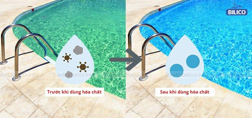 Đặc điểm hóa chất chlorine aqua org 25kg