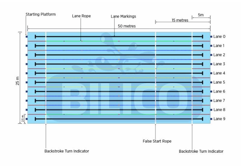 kích thước tiêu chuẩn bể bơi thi đấu