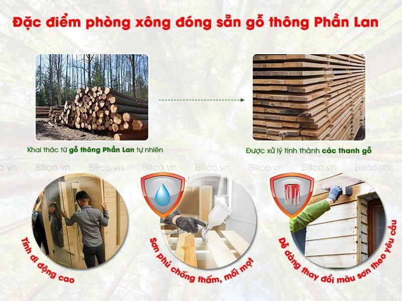 đặc điểm của phòng xông gỗ thông phần lan