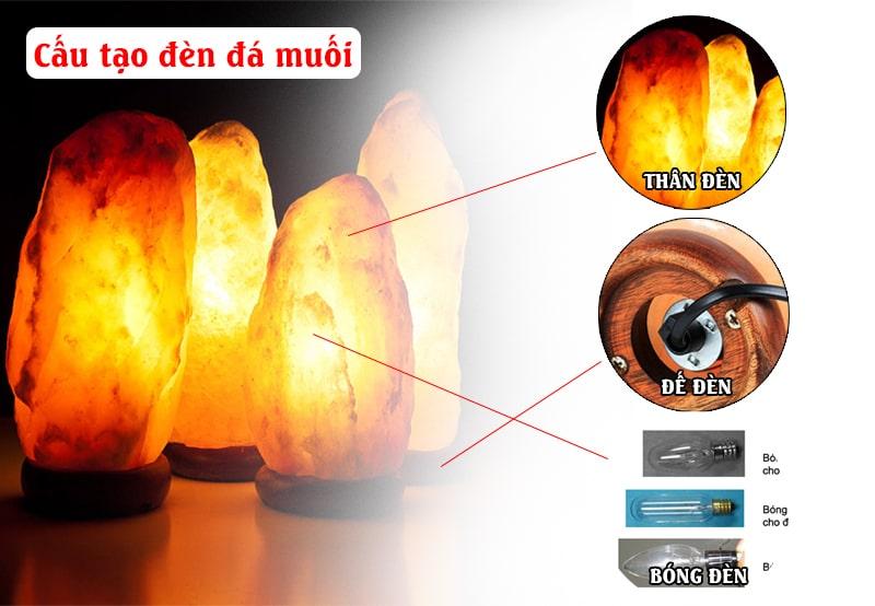 cấu tạo đèn đá muối himalaya