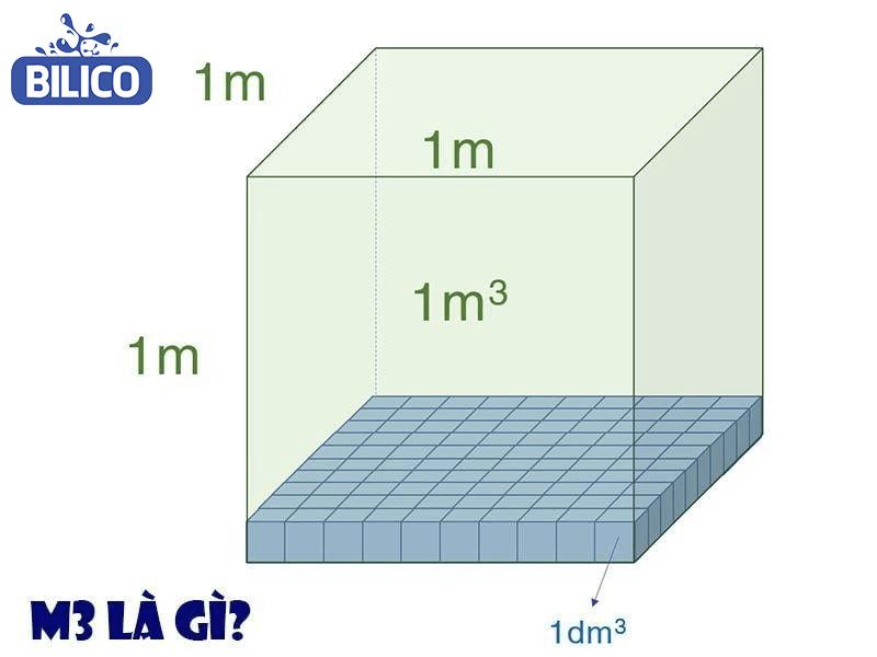 m3 là gì?